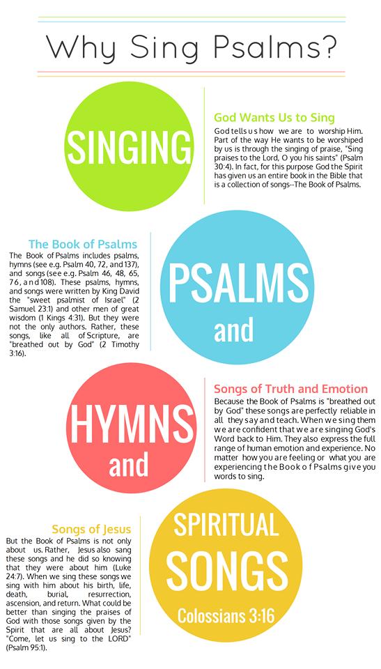시편을 부르는 이유