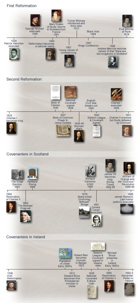 reformation_history